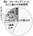 fig2-2.jpg.JPG